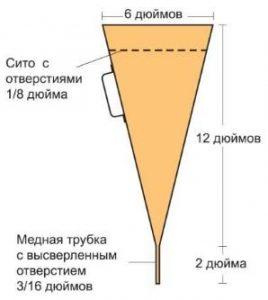 Вискозиметр Марша